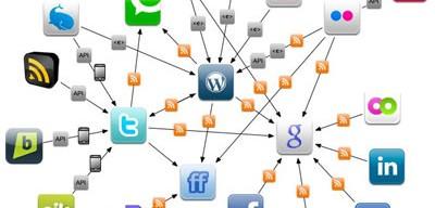sincronizacion de redes sociales